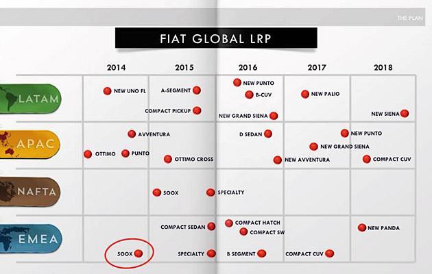 fca-plannen-2014-2018-01